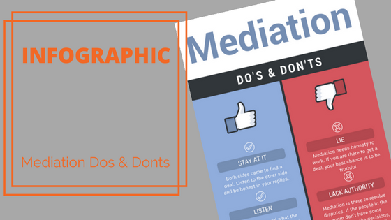 Mediation Dos and Don'ts title