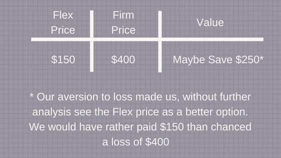 Costing Uncertainty | Negotiation | Brampton | Mississauga | Toronto | Collective Bargaining